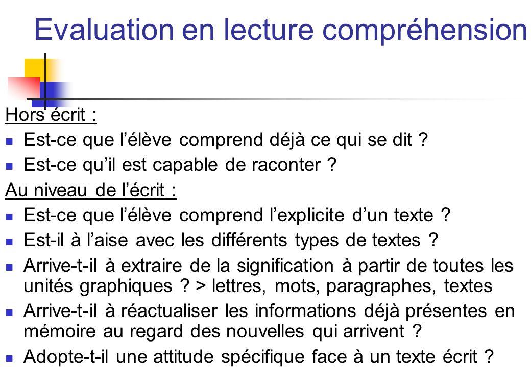 Evaluation en lecture compréhension Hors écrit : Est-ce que lélève comprend déjà ce qui se dit ? Est-ce quil est capable de raconter ? Au niveau de lé