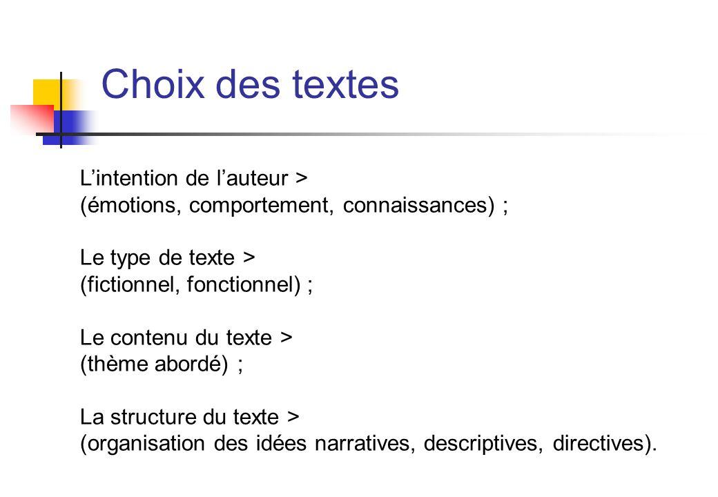 Choix des textes Lintention de lauteur > (émotions, comportement, connaissances) ; Le type de texte > (fictionnel, fonctionnel) ; Le contenu du texte