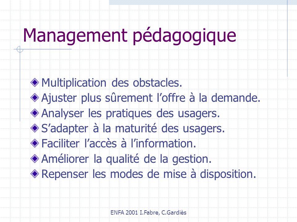 ENFA 2001 I.Fabre, C.Gardiès Management pédagogique Multiplication des obstacles. Ajuster plus sûrement loffre à la demande. Analyser les pratiques de
