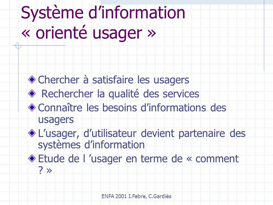 ENFA 2001 I.Fabre, C.Gardiès Système dinformation « orienté usager » Chercher à satisfaire les usagers Rechercher la qualité des services Connaître le