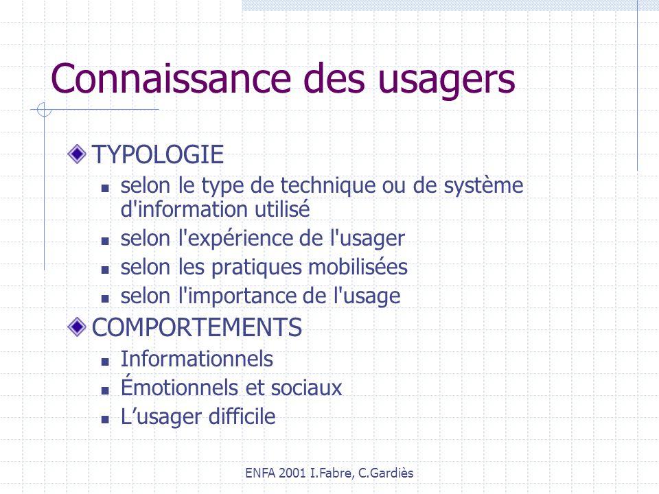 ENFA 2001 I.Fabre, C.Gardiès Connaissance des usagers TYPOLOGIE selon le type de technique ou de système d'information utilisé selon l'expérience de l