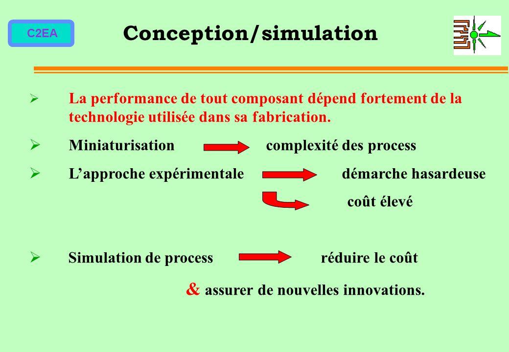 C2EA Conception/simulation La performance de tout composant dépend fortement de la technologie utilisée dans sa fabrication. Miniaturisation complexit