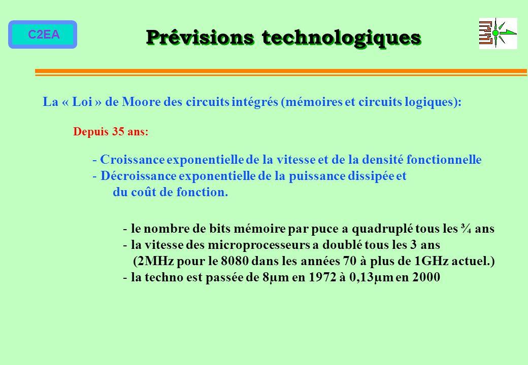 C2EA Prévisions technologiques La « Loi » de Moore des circuits intégrés (mémoires et circuits logiques): Depuis 35 ans: - Croissance exponentielle de