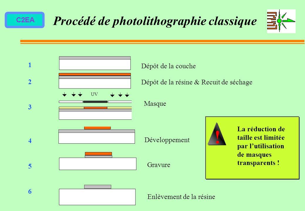 C2EA Procédé de photolithographie classique UV Dépôt de la couche Dépôt de la résine & Recuit de séchage Masque Développement Gravure Enlèvement de la