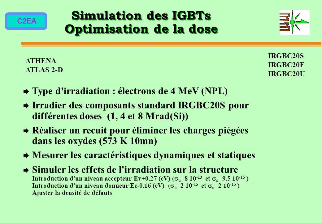C2EA Simulation des IGBTs Optimisation de la dose IRGBC20S IRGBC20F IRGBC20U ATHENA ATLAS 2-D Type d'irradiation : électrons de 4 MeV (NPL) Irradier d