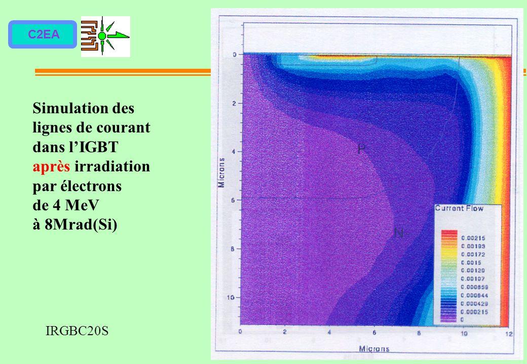 C2EA Simulation des lignes de courant dans lIGBT après irradiation par électrons de 4 MeV à 8Mrad(Si) IRGBC20S
