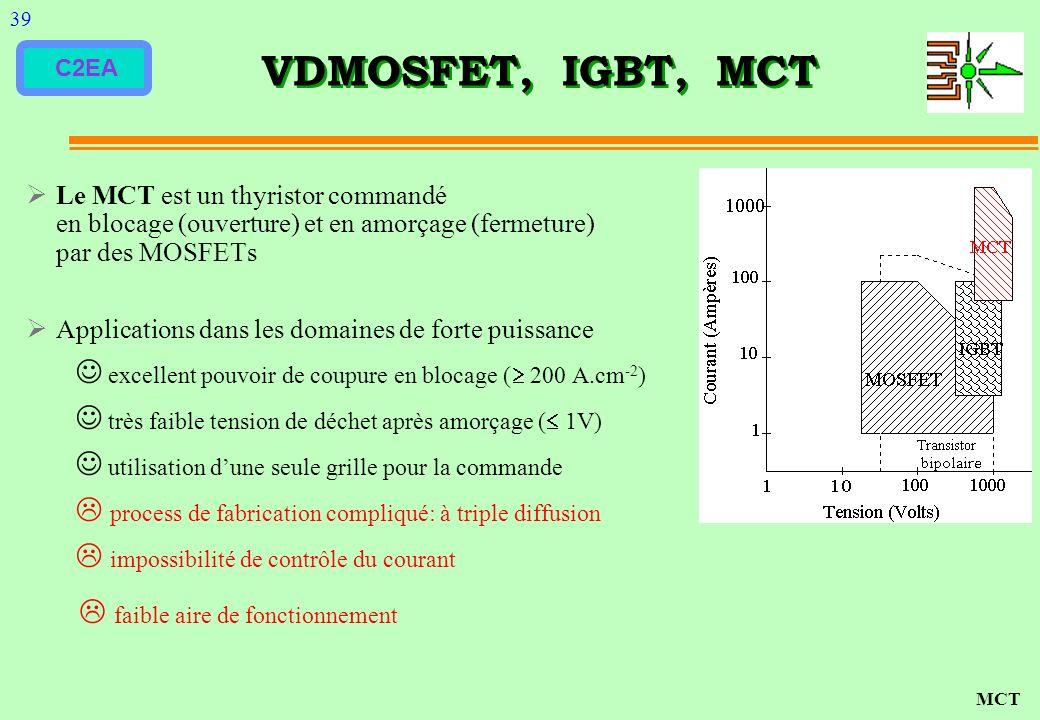 C2EA VDMOSFET, IGBT, MCT Le MCT est un thyristor commandé en blocage (ouverture) et en amorçage (fermeture) par des MOSFETs Applications dans les doma