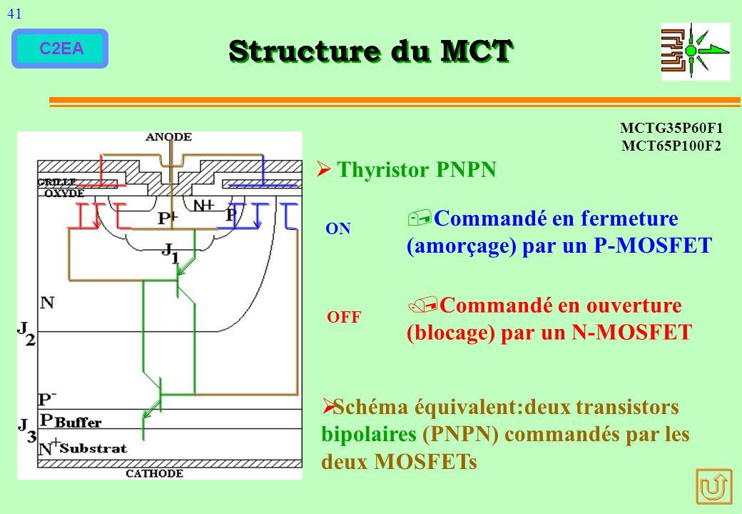 C2EA Structure du MCT Thyristor PNPN Commandé en fermeture (amorçage) par un P-MOSFET Schéma équivalent:deux transistors bipolaires (PNPN) commandés p