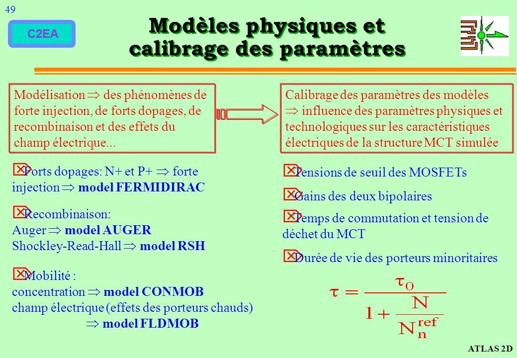 C2EA Modèles physiques et calibrage des paramètres Forts dopages: N+ et P+ forte injection model FERMIDIRAC Recombinaison: Auger model AUGER Shockley-