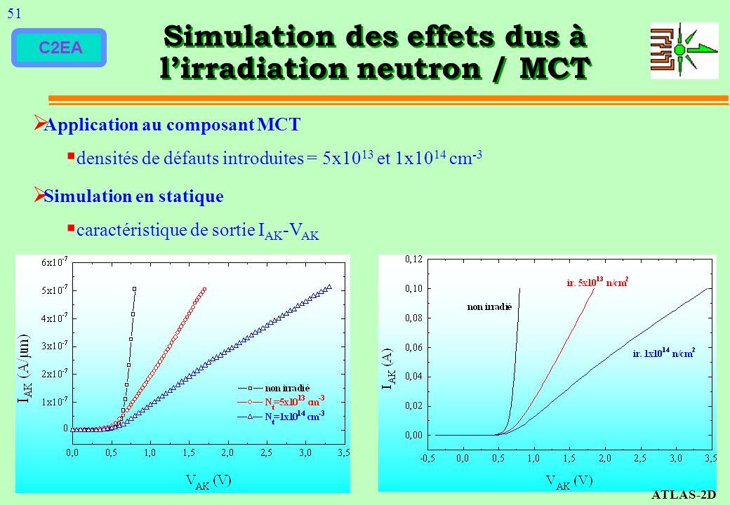 C2EA Simulation des effets dus à lirradiation neutron / MCT ATLAS-2D Application au composant MCT densités de défauts introduites = 5x10 13 et 1x10 14