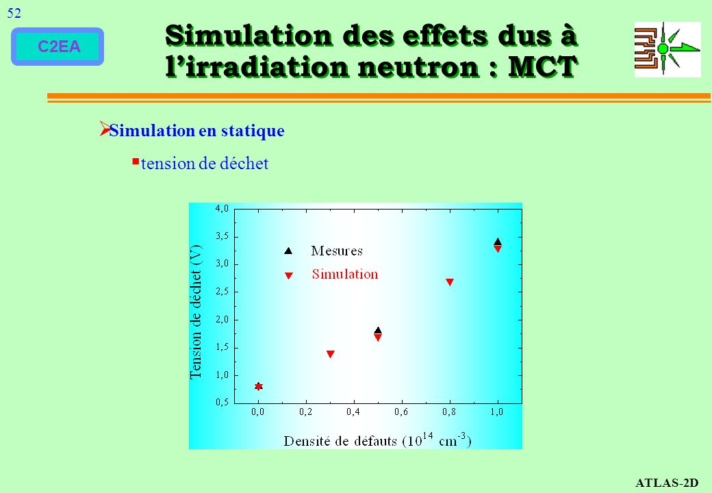 C2EA Simulation des effets dus à lirradiation neutron : MCT ATLAS-2D Simulation en statique tension de déchet 52