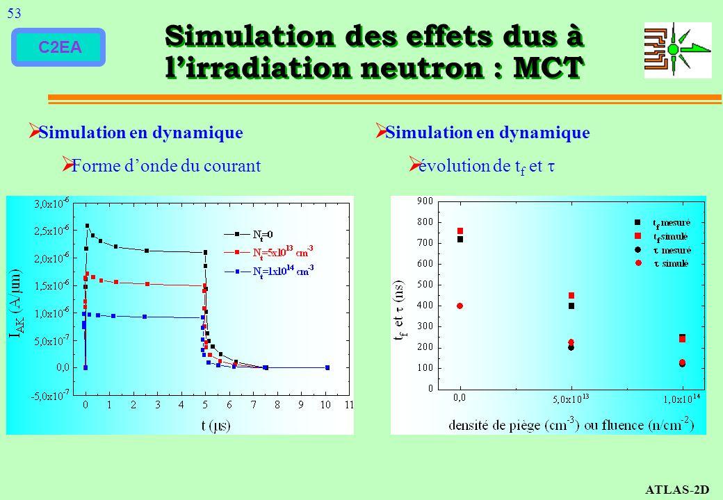C2EA Simulation des effets dus à lirradiation neutron : MCT ATLAS-2D Simulation en dynamique évolution de t f et Simulation en dynamique Forme donde d