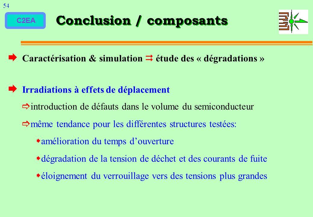 C2EA Conclusion / composants Caractérisation & simulation étude des « dégradations » Irradiations à effets de déplacement introduction de défauts dans