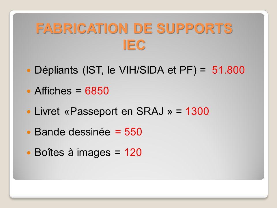 FABRICATION DE SUPPORTS IEC Dépliants (IST, le VIH/SIDA et PF) = 51.800 Affiches = 6850 Livret «Passeport en SRAJ » = 1300 Bande dessinée = 550 Boîtes à images = 120
