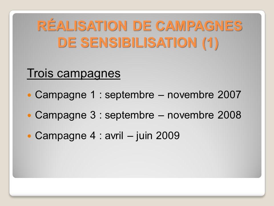 RÉALISATION DE CAMPAGNES DE SENSIBILISATION (1) RÉALISATION DE CAMPAGNES DE SENSIBILISATION (1) Trois campagnes Campagne 1 : septembre – novembre 2007 Campagne 3 : septembre – novembre 2008 Campagne 4 : avril – juin 2009