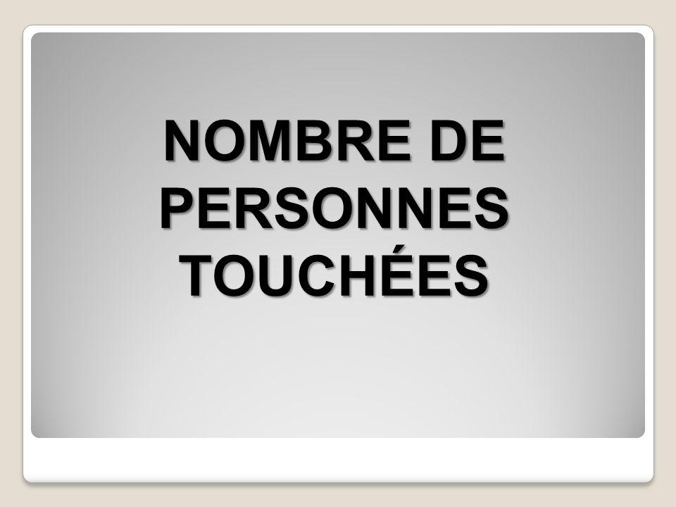 NOMBRE DE PERSONNES TOUCHÉES