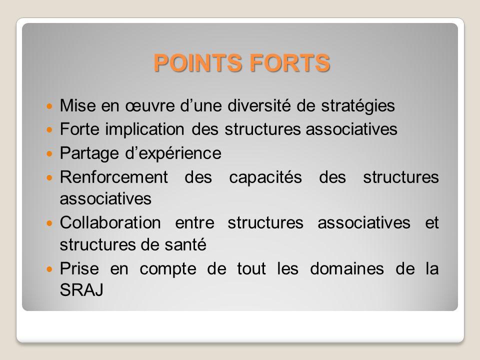POINTS FORTS Mise en œuvre dune diversité de stratégies Forte implication des structures associatives Partage dexpérience Renforcement des capacités des structures associatives Collaboration entre structures associatives et structures de santé Prise en compte de tout les domaines de la SRAJ