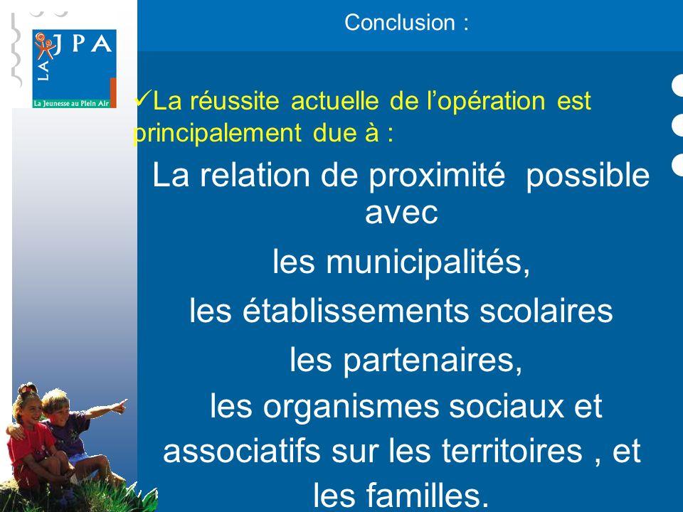 Conclusion : La réussite actuelle de lopération est principalement due à : La relation de proximité possible avec les municipalités, les établissement