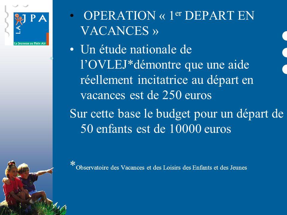 OPERATION « 1 er DEPART EN VACANCES » Un étude nationale de lOVLEJ*démontre que une aide réellement incitatrice au départ en vacances est de 250 euros