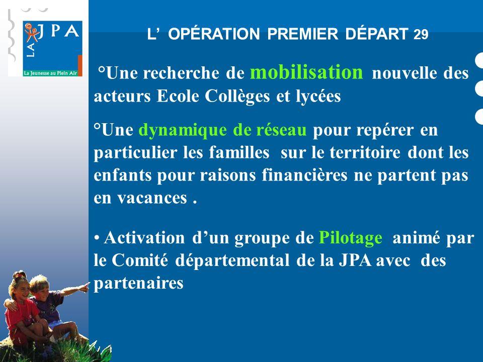 L OPÉRATION PREMIER DÉPART 29 °Une recherche de mobilisation nouvelle des acteurs Ecole Collèges et lycées °Une dynamique de réseau pour repérer en pa