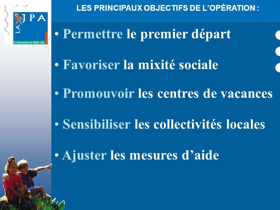 LES PRINCIPAUX OBJECTIFS DE LOPÉRATION : Promouvoir les centres de vacances Permettre le premier départ Ajuster les mesures daide Sensibiliser les col