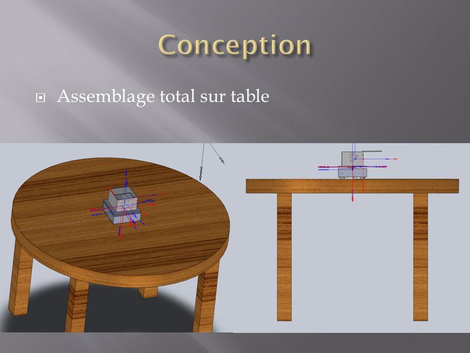 Assemblage total sur table