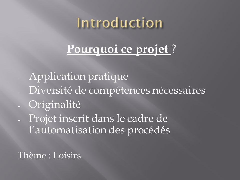 Pourquoi ce projet ? - Application pratique - Diversité de compétences nécessaires - Originalité - Projet inscrit dans le cadre de lautomatisation des