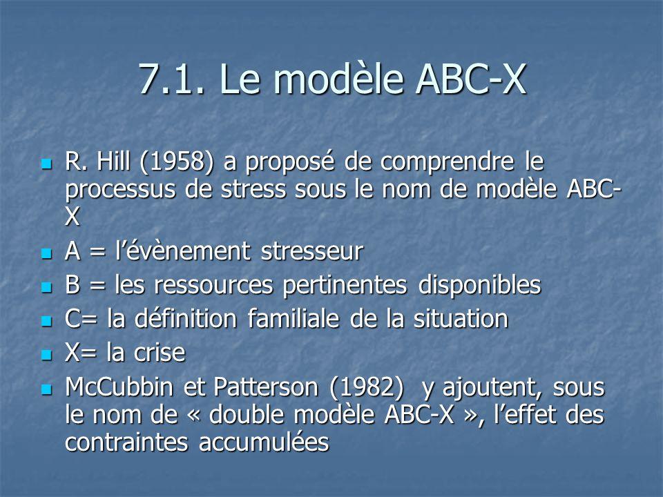7.1. Le modèle ABC-X R. Hill (1958) a proposé de comprendre le processus de stress sous le nom de modèle ABC- X R. Hill (1958) a proposé de comprendre