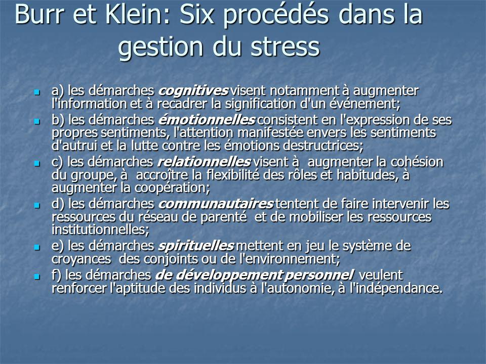 Burr et Klein: Six procédés dans la gestion du stress a) les démarches cognitives visent notamment à augmenter l'information et à recadrer la signific