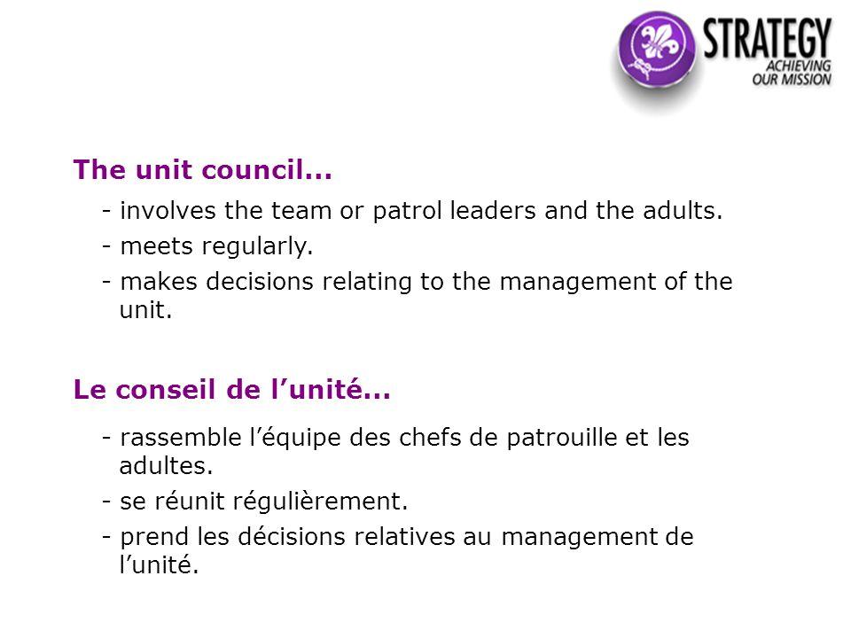 Youth Involvement - revitalising the Scout Method Participation des jeunes - revitaliser la méthode scoute