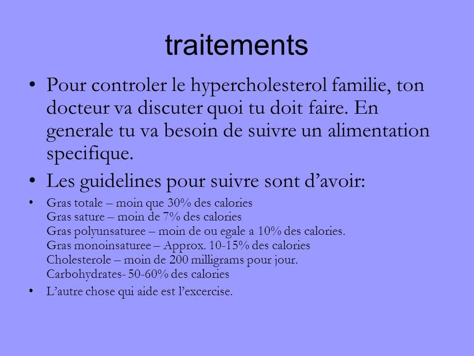traitements Pour controler le hypercholesterol familie, ton docteur va discuter quoi tu doit faire. En generale tu va besoin de suivre un alimentation