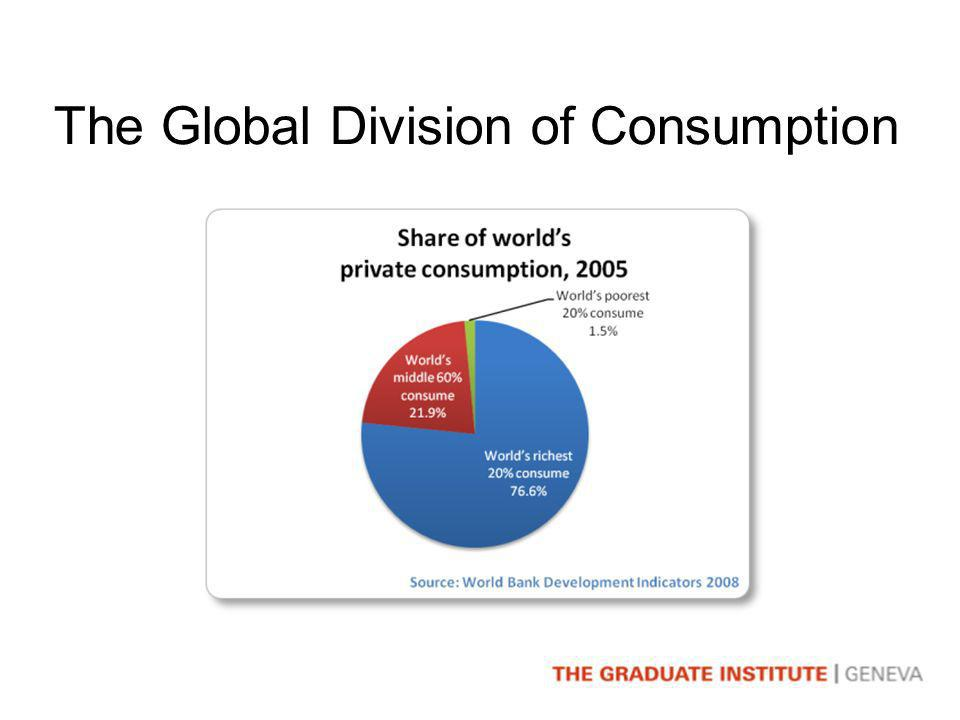 The Global Division of Consumption