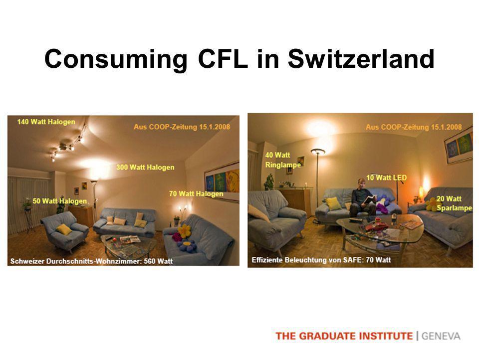 Consuming CFL in Switzerland