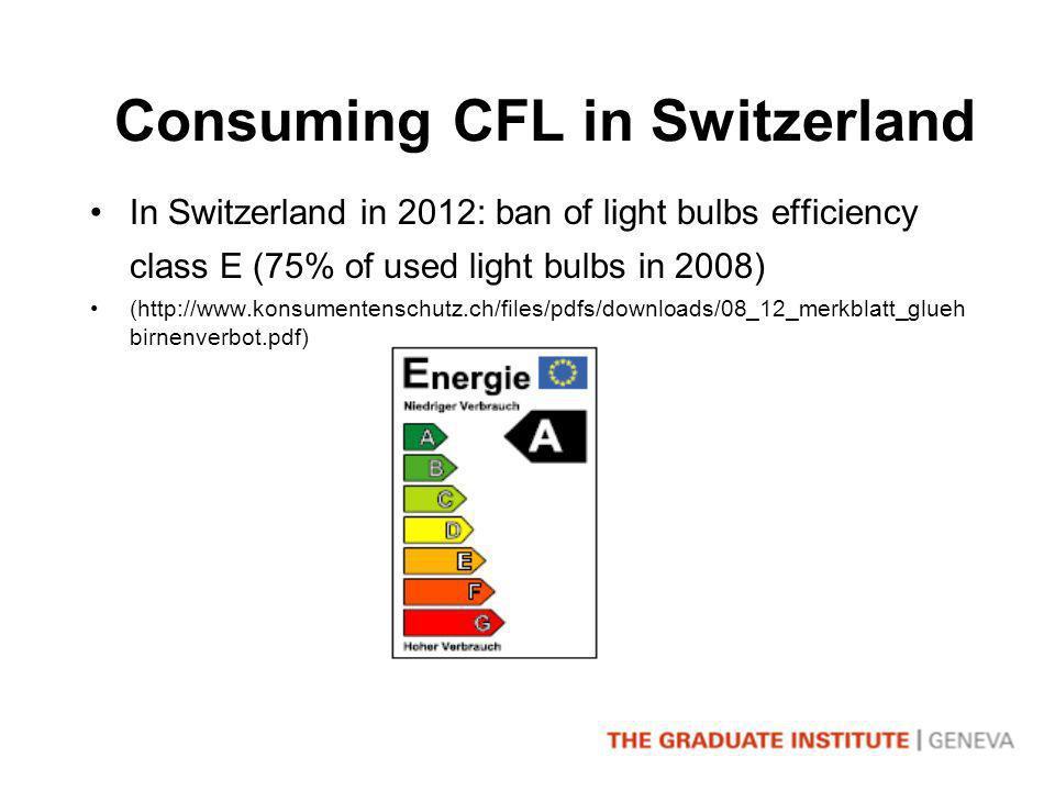 Consuming CFL in Switzerland In Switzerland in 2012: ban of light bulbs efficiency class E (75% of used light bulbs in 2008) (http://www.konsumentenschutz.ch/files/pdfs/downloads/08_12_merkblatt_glueh birnenverbot.pdf)
