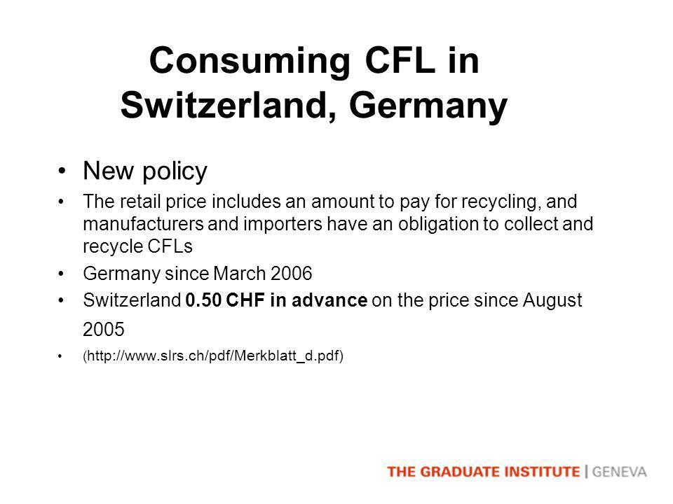 Consuming CFL in Switzerland, Germany New policy The retail price includes an amount to pay for recycling, and manufacturers and importers have an obligation to collect and recycle CFLs Germany since March 2006 Switzerland 0.50 CHF in advance on the price since August 2005 ( http://www.slrs.ch/pdf/Merkblatt_d.pdf)