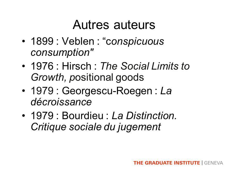 Autres auteurs 1899 : Veblen : conspicuous consumption 1976 : Hirsch : The Social Limits to Growth, positional goods 1979 : Georgescu-Roegen : La décroissance 1979 : Bourdieu : La Distinction.