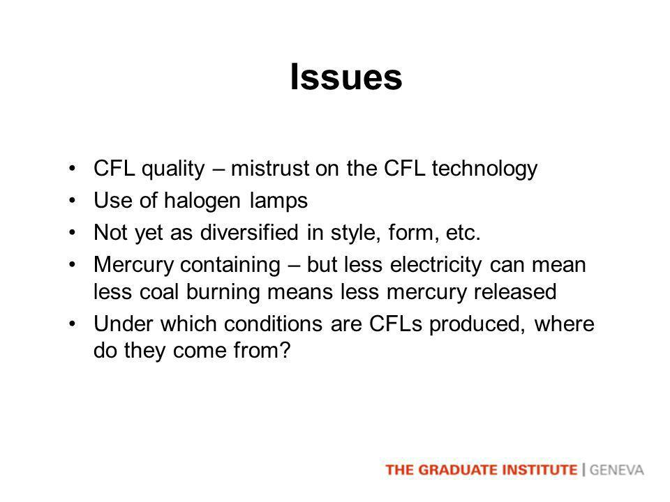 Issues CFL quality – mistrust on the CFL technology Use of halogen lamps Not yet as diversified in style, form, etc.