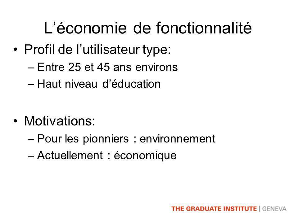 Léconomie de fonctionnalité Profil de lutilisateur type: –Entre 25 et 45 ans environs –Haut niveau déducation Motivations: –Pour les pionniers : environnement –Actuellement : économique