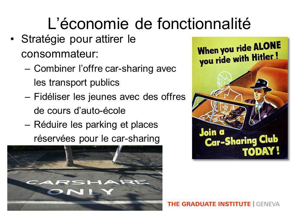 Léconomie de fonctionnalité Stratégie pour attirer le consommateur: –Combiner loffre car-sharing avec les transport publics –Fidéliser les jeunes avec des offres de cours dauto-école –Réduire les parking et places réservées pour le car-sharing