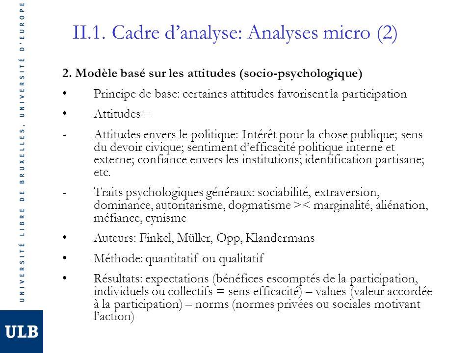 II.1. Cadre danalyse: Analyses micro (2) 2.