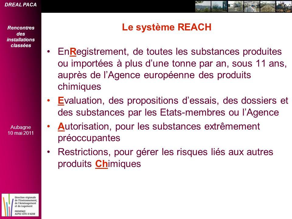 DREAL PACA Rencontres des installations classées Aubagne 10 mai 2011 Le système REACH EnRegistrement, de toutes les substances produites ou importées