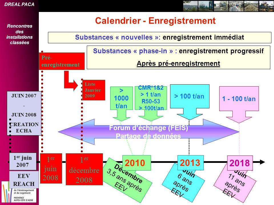DREAL PACA Rencontres des installations classées Aubagne 10 mai 2011 Décembre 3,5 ans après EEV > 1000 t/an 2010 Juin 6 ans après EEV > 100 t/an 2013