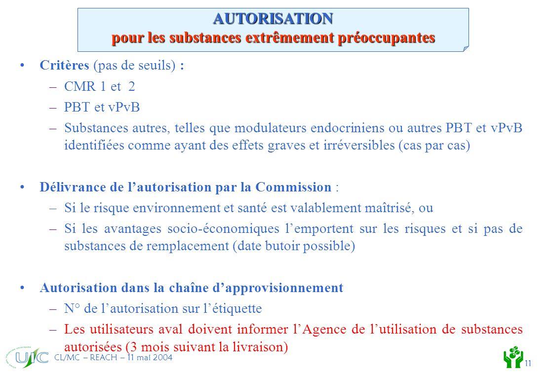 CL/MC – REACH – 11 mai 2004 11 Critères (pas de seuils) : –CMR 1 et 2 –PBT et vPvB –Substances autres, telles que modulateurs endocriniens ou autres PBT et vPvB identifiées comme ayant des effets graves et irréversibles (cas par cas) Délivrance de lautorisation par la Commission : –Si le risque environnement et santé est valablement maîtrisé, ou –Si les avantages socio-économiques lemportent sur les risques et si pas de substances de remplacement (date butoir possible) Autorisation dans la chaîne dapprovisionnement –N° de lautorisation sur létiquette –Les utilisateurs aval doivent informer lAgence de lutilisation de substances autorisées (3 mois suivant la livraison) AUTORISATION pour les substances extrêmement préoccupantes
