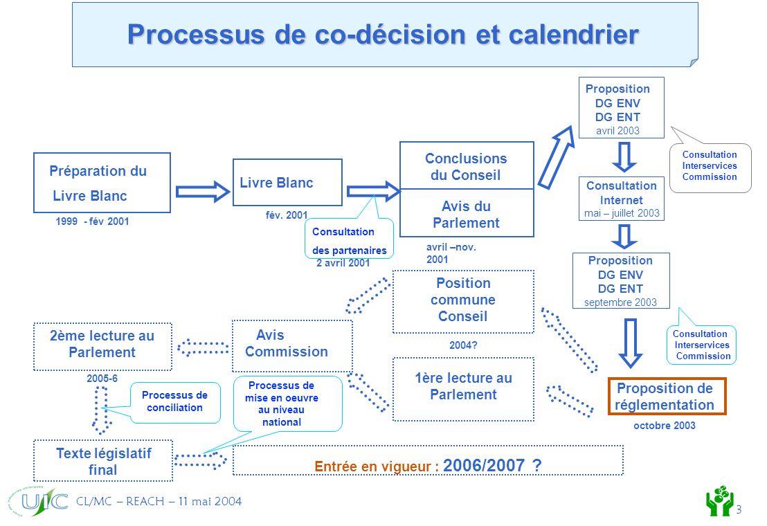 CL/MC – REACH – 11 mai 2004 3 Processus de co-décision et calendrier Entrée en vigueur : 2006/2007 .