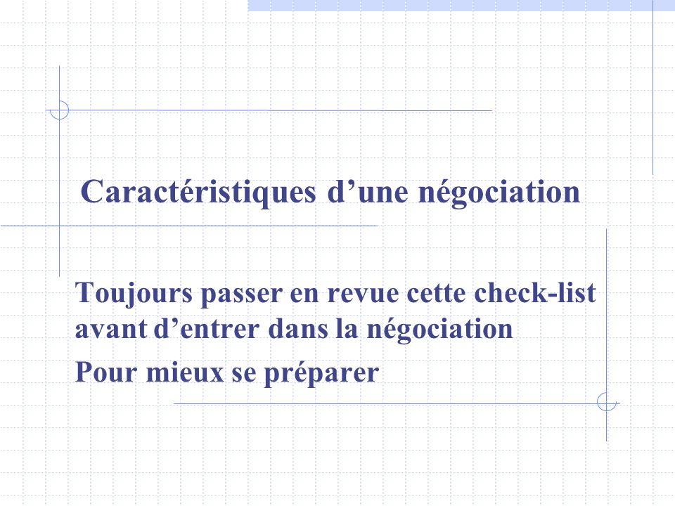 Caractéristiques dune négociation Toujours passer en revue cette check-list avant dentrer dans la négociation Pour mieux se préparer