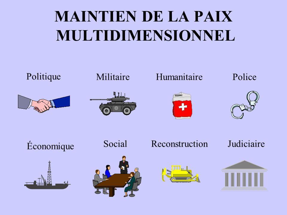 MAINTIEN DE LA PAIX MULTIDIMENSIONNEL Politique Humanitaire Économique JudiciaireReconstructionSocial Militaire Police