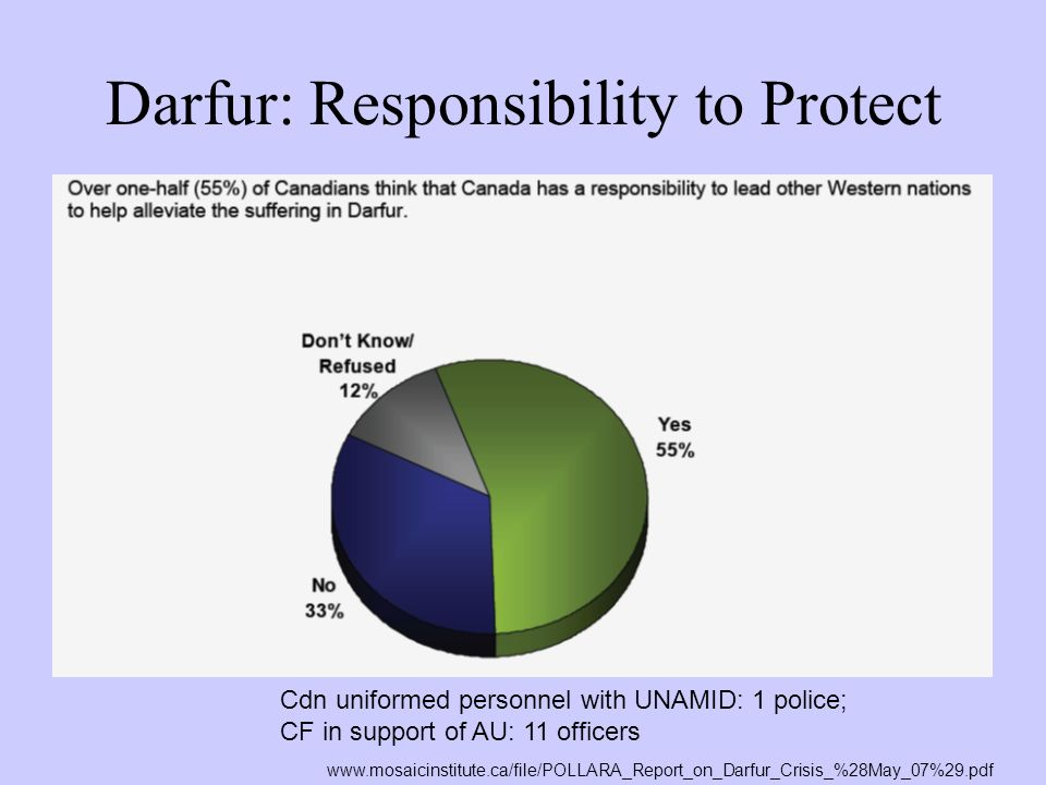 Darfur: Responsibility to Protect www.mosaicinstitute.ca/file/POLLARA_Report_on_Darfur_Crisis_%28May_07%29.pdf Cdn uniformed personnel with UNAMID: 1