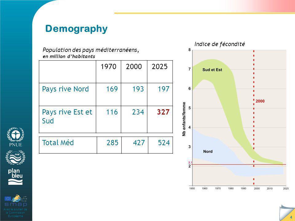 Avec le soutien de la Commission Européenne 4 Demography 197020002025 Pays rive Nord169193197 Pays rive Est et Sud 116234327 Total Méd285427524 Population des pays méditerranéens, en million dhabitants Indice de fécondité