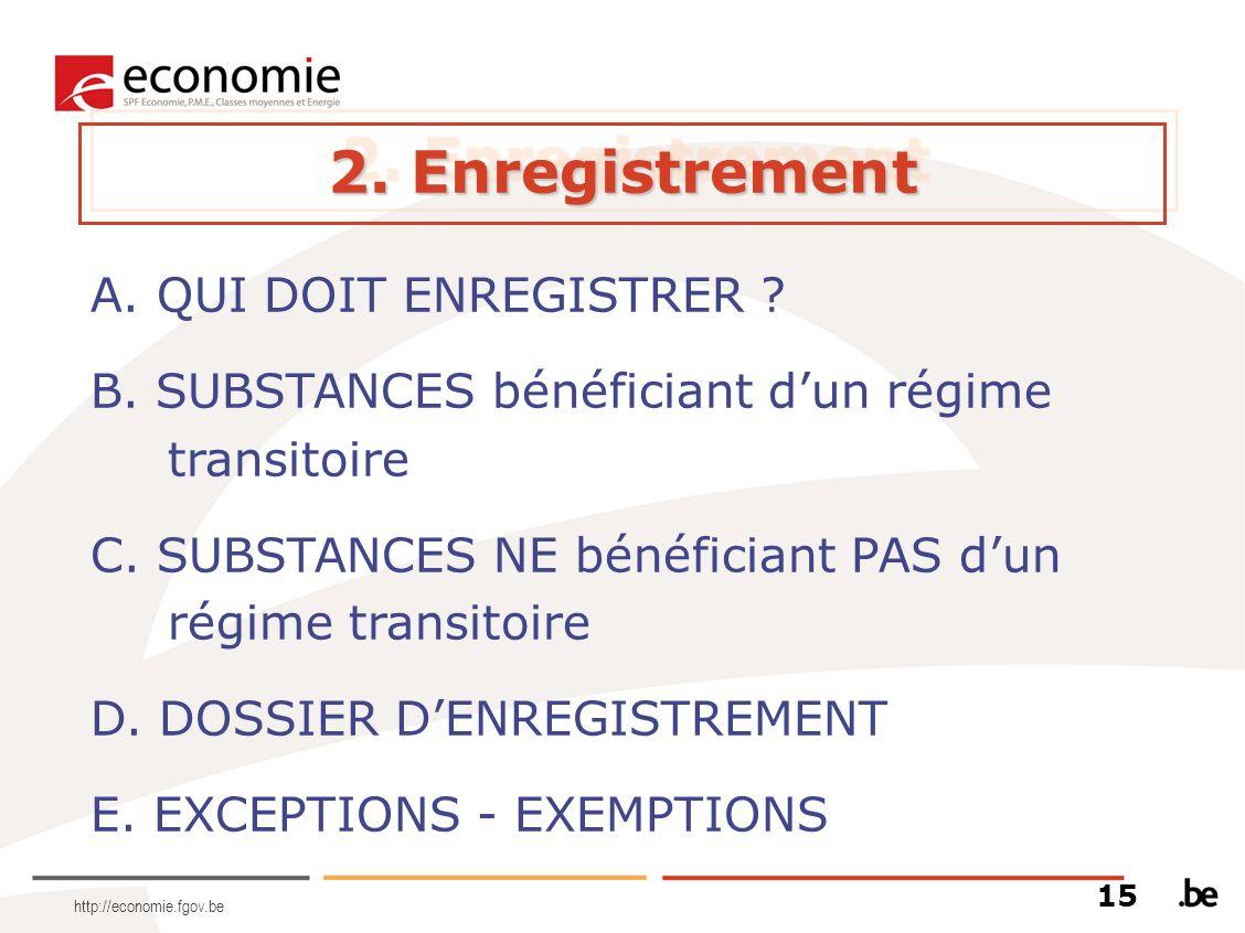 http://economie.fgov.be 2. Enregistrement A. QUI DOIT ENREGISTRER ? B. SUBSTANCES bénéficiant dun régime transitoire C. SUBSTANCES NE bénéficiant PAS