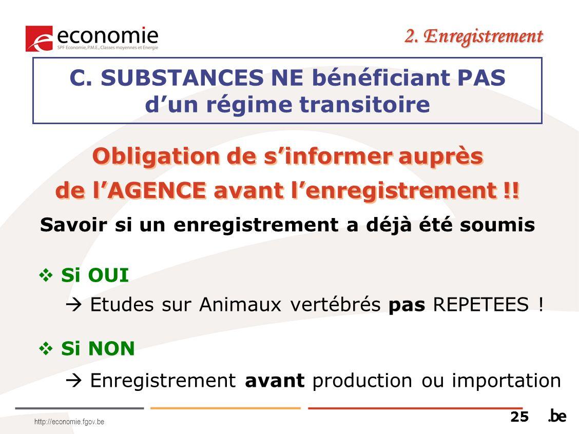 http://economie.fgov.be C. SUBSTANCES NE bénéficiant PAS dun régime transitoire 2. Enregistrement Si NON Enregistrement avant production ou importatio
